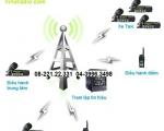 Dịch vụ đang ký cấp phép sử dụng tần số vô tuyến điện - Máy bộ đàm
